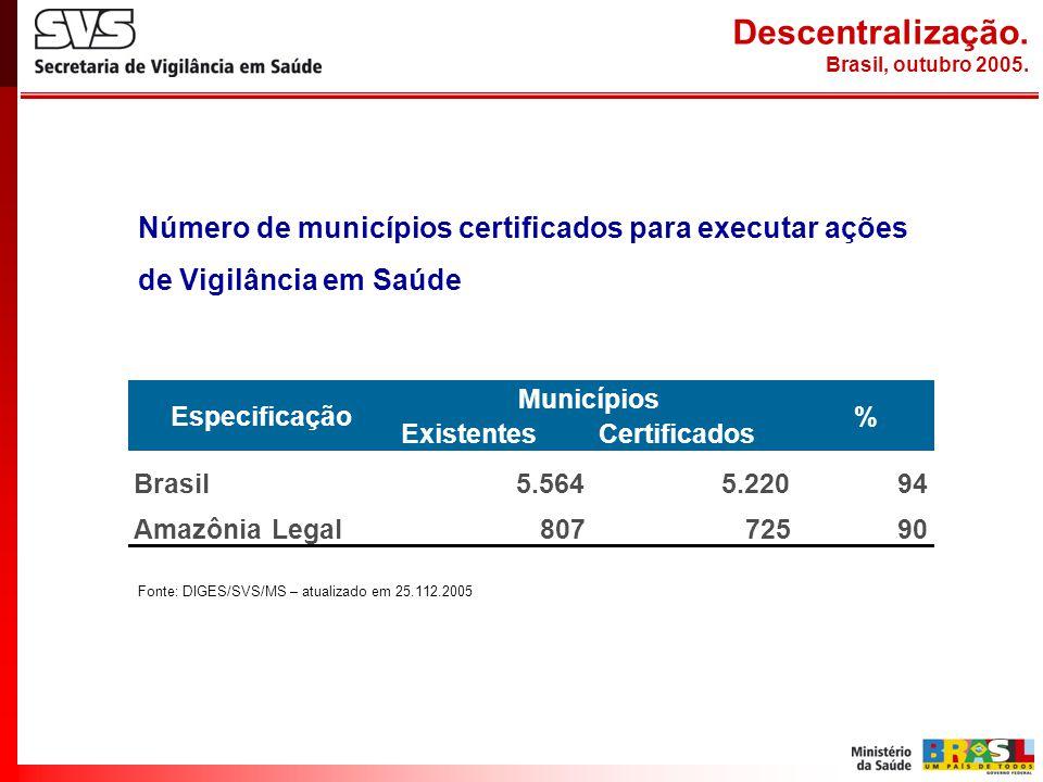 Descentralização. Brasil, outubro 2005. Número de municípios certificados para executar ações de Vigilância em Saúde.