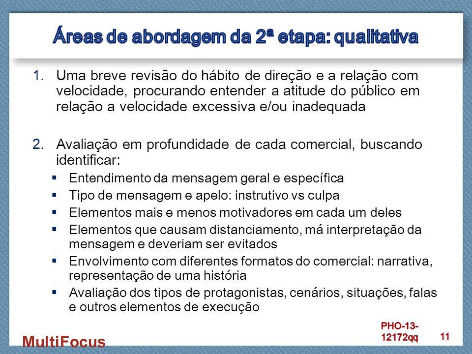Áreas de abordagem da 2ª etapa: qualitativa