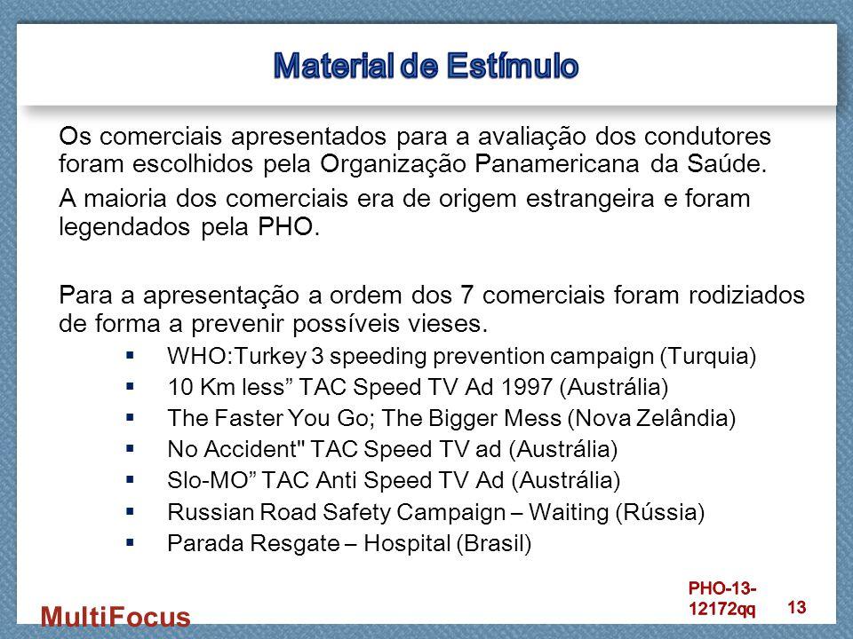 Material de Estímulo Os comerciais apresentados para a avaliação dos condutores foram escolhidos pela Organização Panamericana da Saúde.
