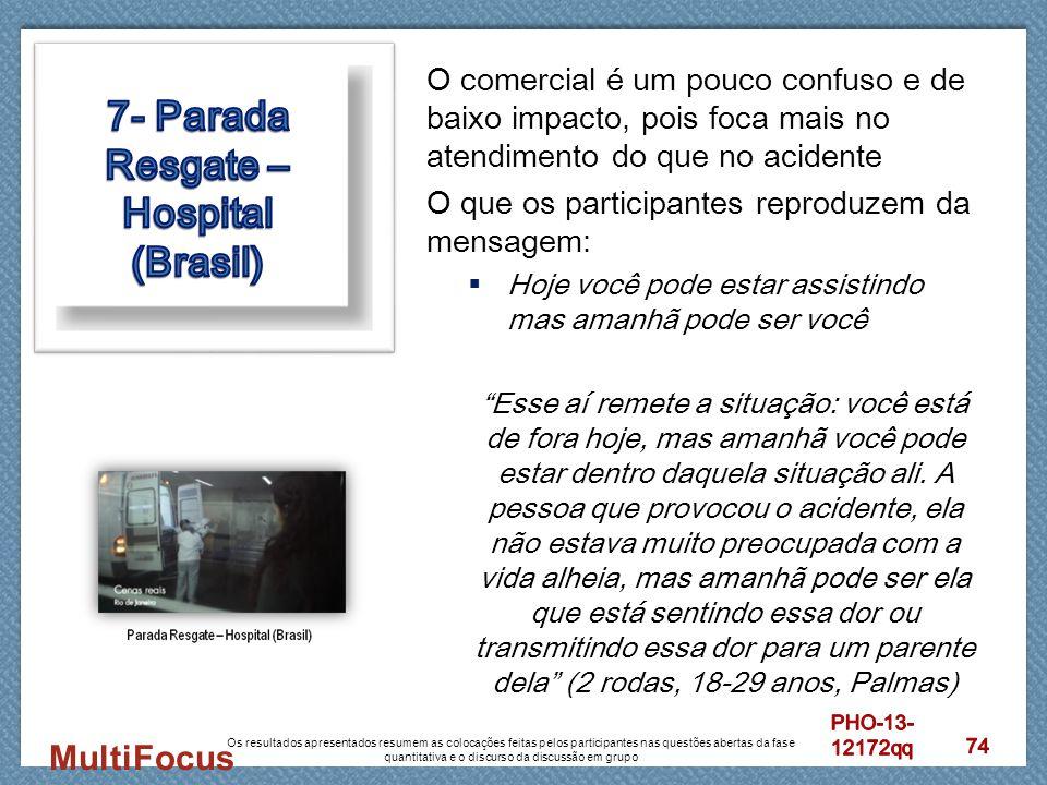 7- Parada Resgate – Hospital (Brasil)