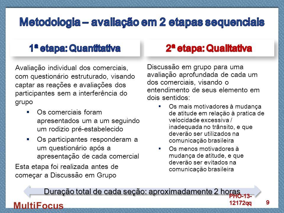 Metodologia – avaliação em 2 etapas sequenciais