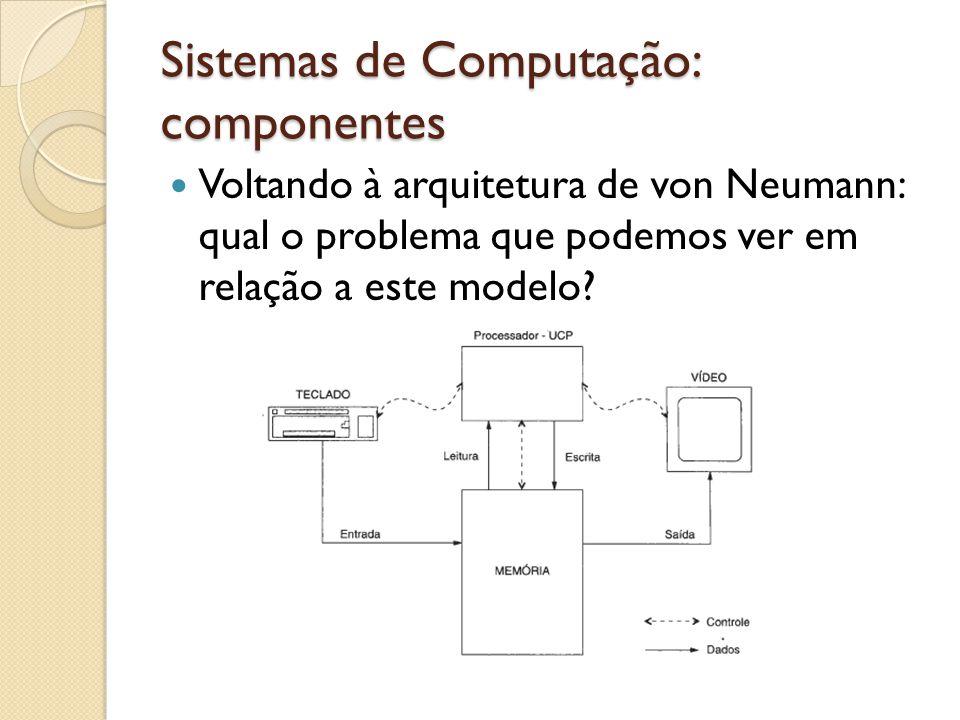 Sistemas de Computação: componentes