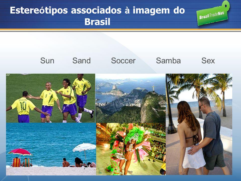 Estereótipos associados à imagem do Brasil