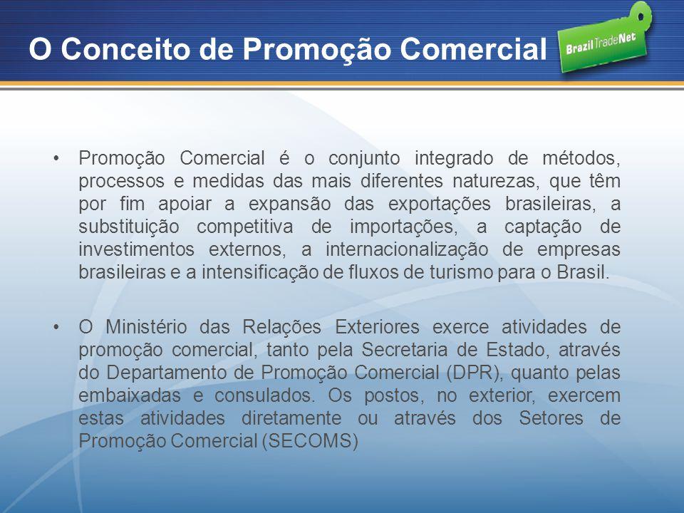 O Conceito de Promoção Comercial