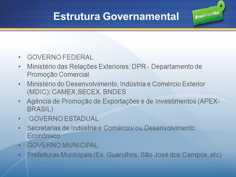 Estrutura Governamental