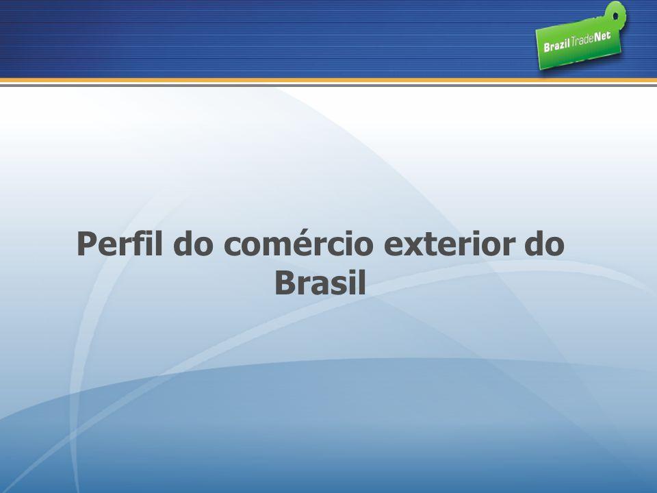 Perfil do comércio exterior do Brasil
