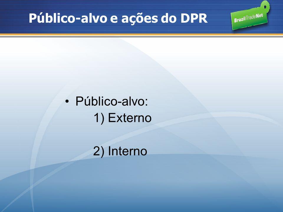 Público-alvo e ações do DPR