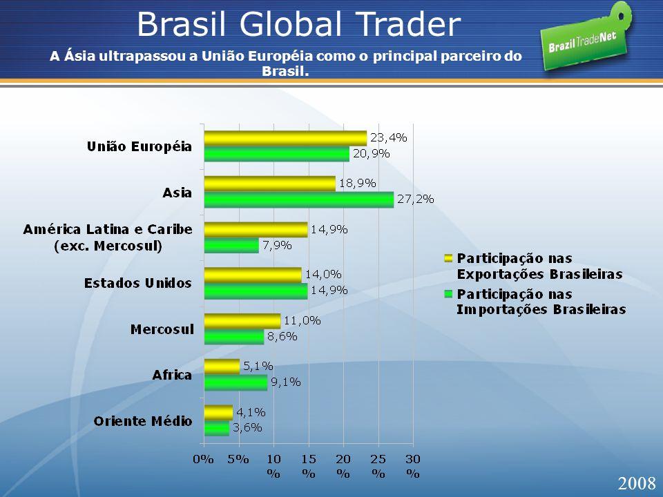 Brasil Global Trader A Ásia ultrapassou a União Européia como o principal parceiro do Brasil. 2008