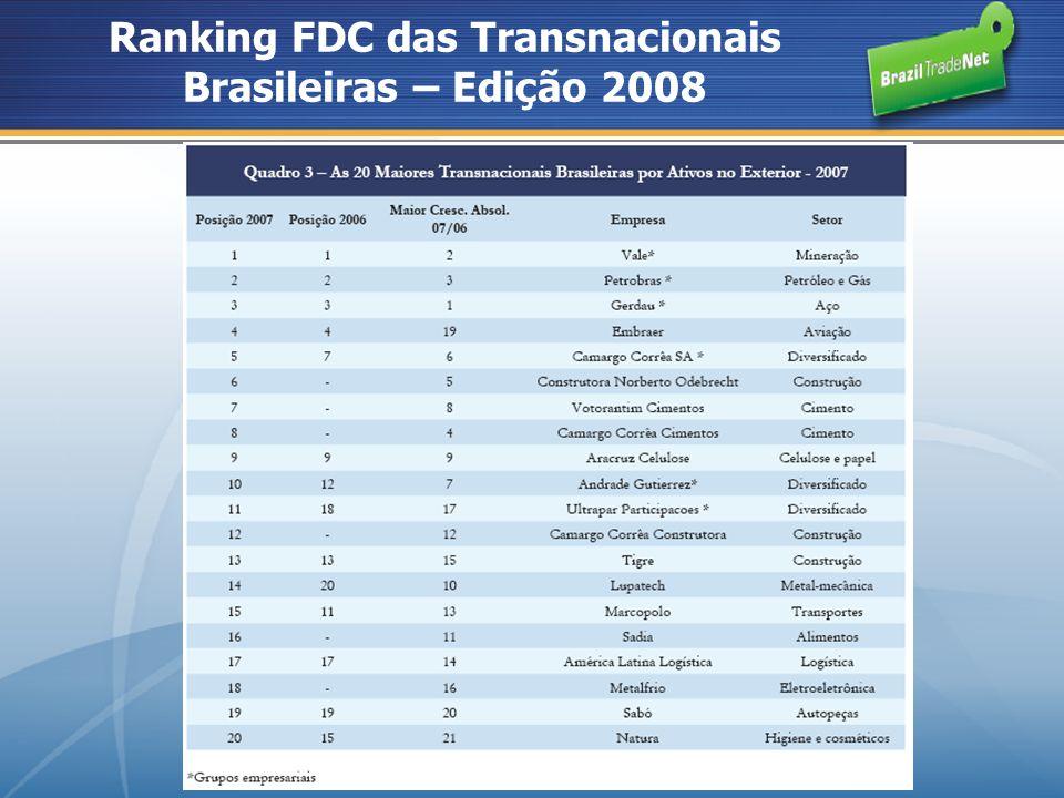 Ranking FDC das Transnacionais