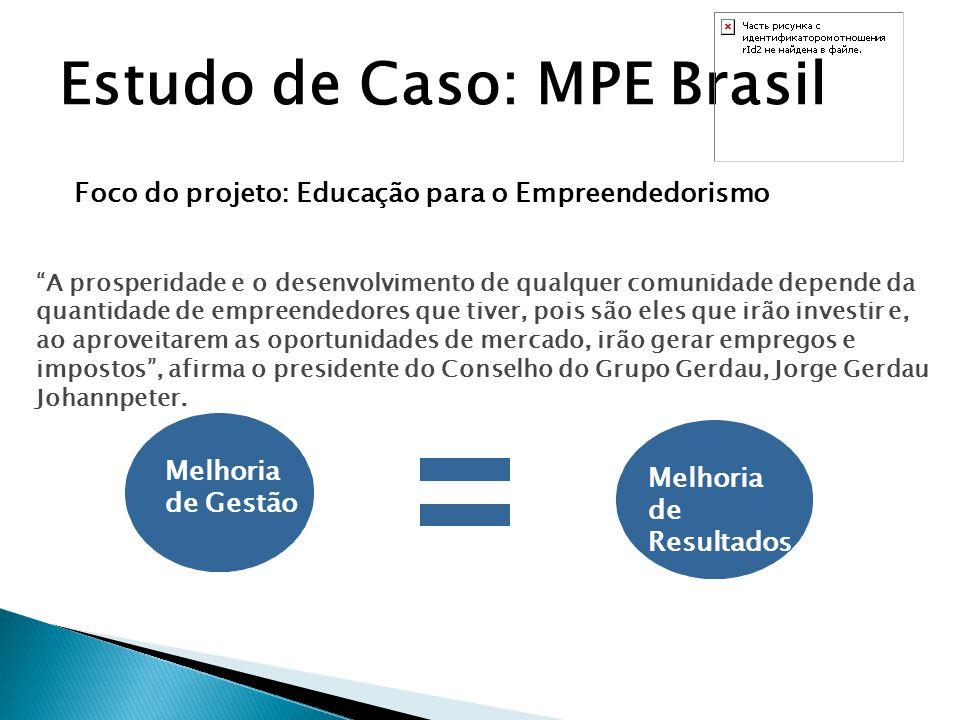 Estudo de Caso: MPE Brasil