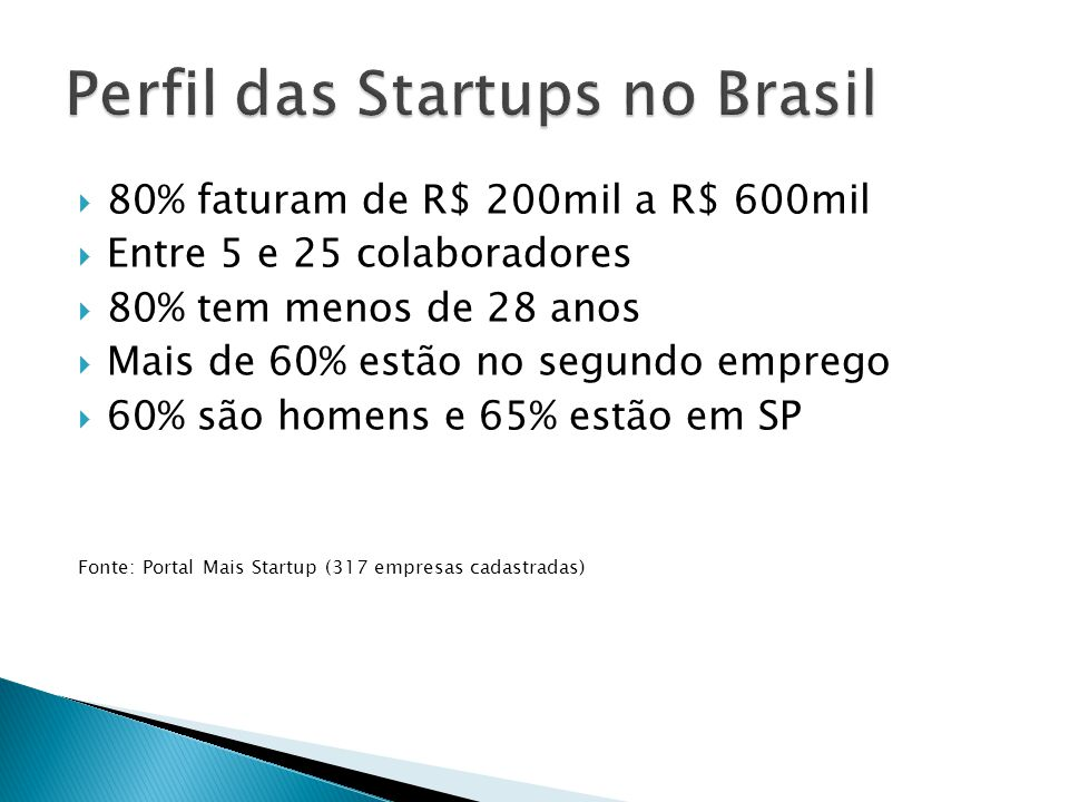 Perfil das Startups no Brasil
