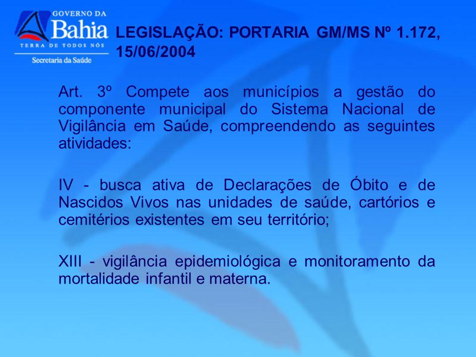 LEGISLAÇÃO: PORTARIA GM/MS Nº 1.172, 15/06/2004