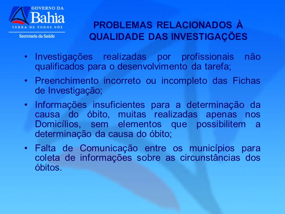 PROBLEMAS RELACIONADOS À QUALIDADE DAS INVESTIGAÇÕES