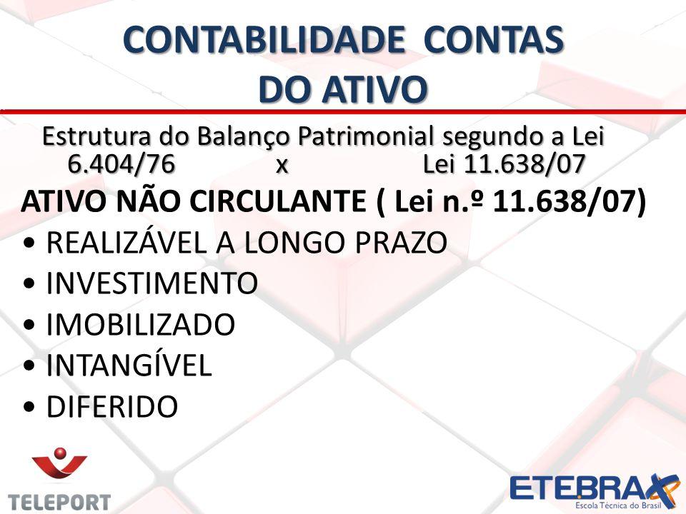 CONTABILIDADE CONTAS DO ATIVO