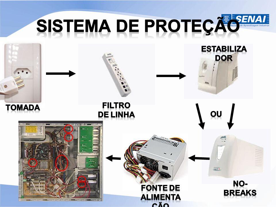 SISTEMA DE PROTEÇÃO Estabilizador Filtro de linha Tomada OU No-breaks