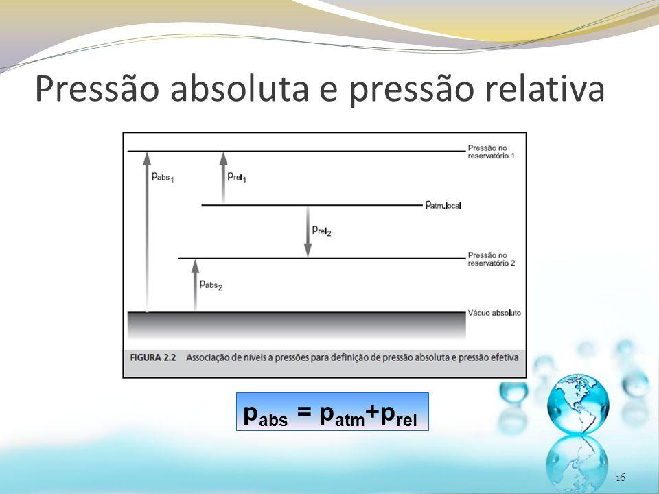 Pressão absoluta e pressão relativa