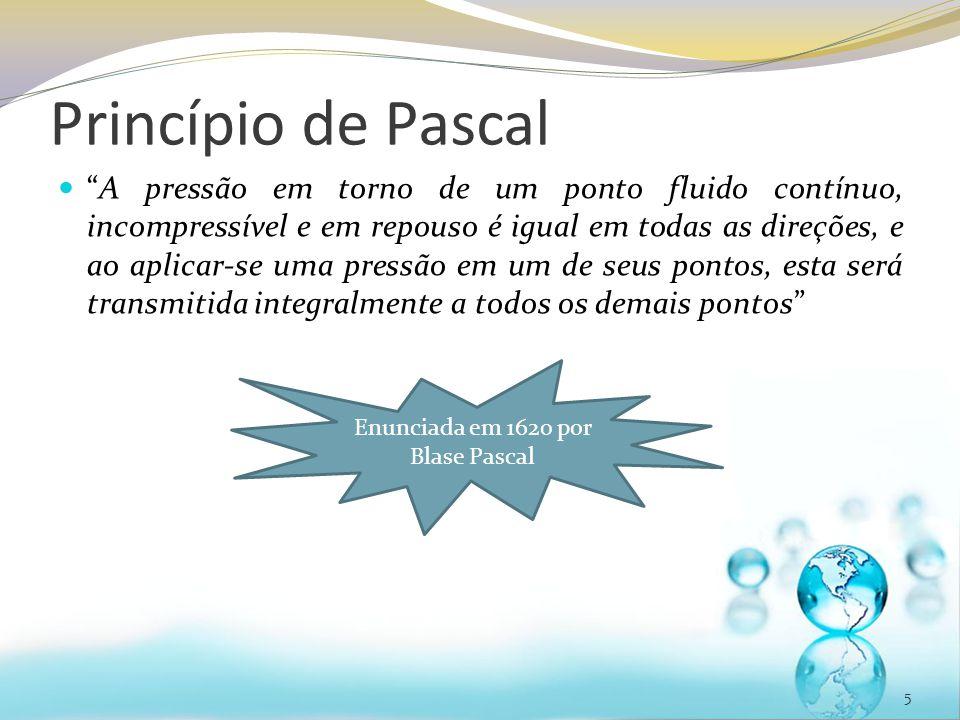 Enunciada em 1620 por Blase Pascal