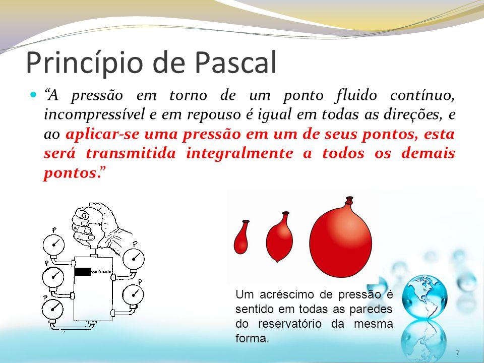 Princípio de Pascal