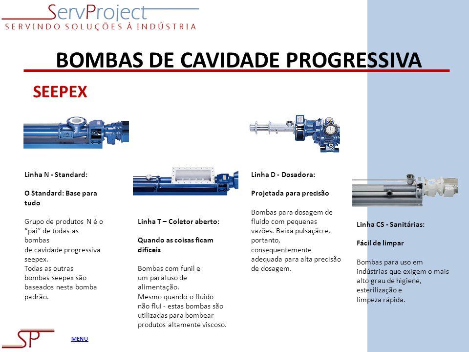 BOMBAS DE CAVIDADE PROGRESSIVA