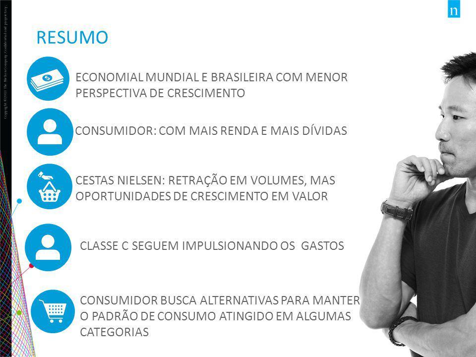 RESUMO ECONOMIAL MUNDIAL E BRASILEIRA COM MENOR PERSPECTIVA DE CRESCIMENTO. CONSUMIDOR: COM MAIS RENDA E MAIS DÍVIDAS.