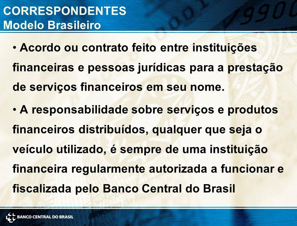 CORRESPONDENTES Modelo Brasileiro