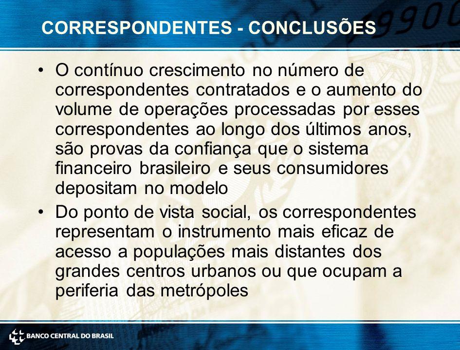 CORRESPONDENTES - CONCLUSÕES