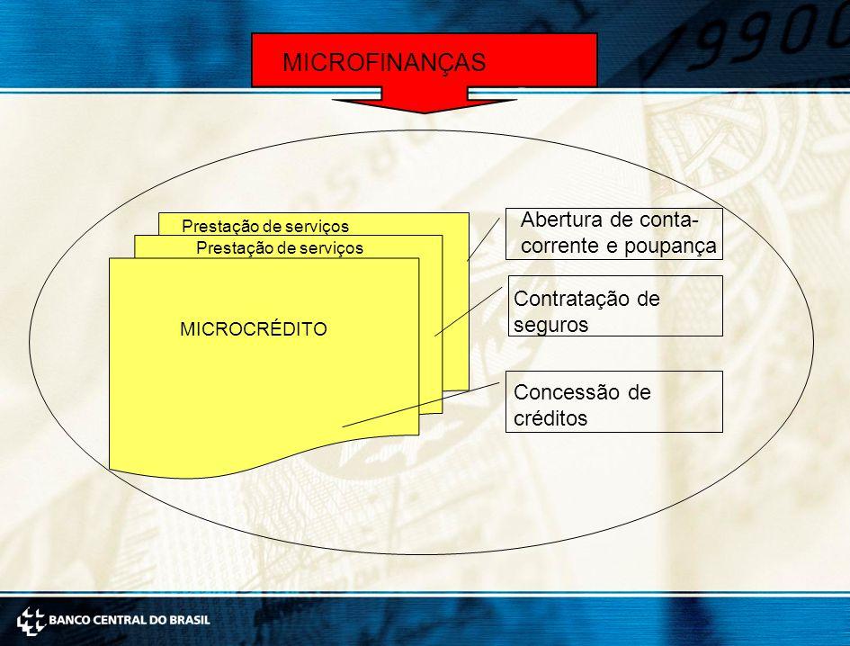 MICROFINANÇAS MICROFINANÇAS Abertura de conta-corrente e poupança