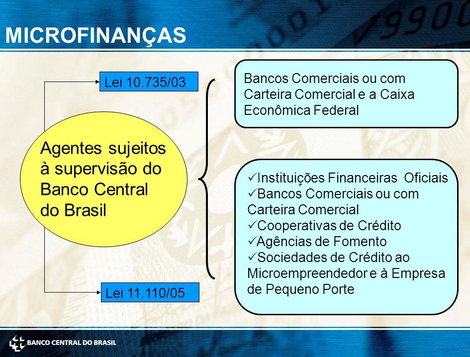 MICROFINANÇAS Agentes sujeitos à supervisão do Banco Central do Brasil