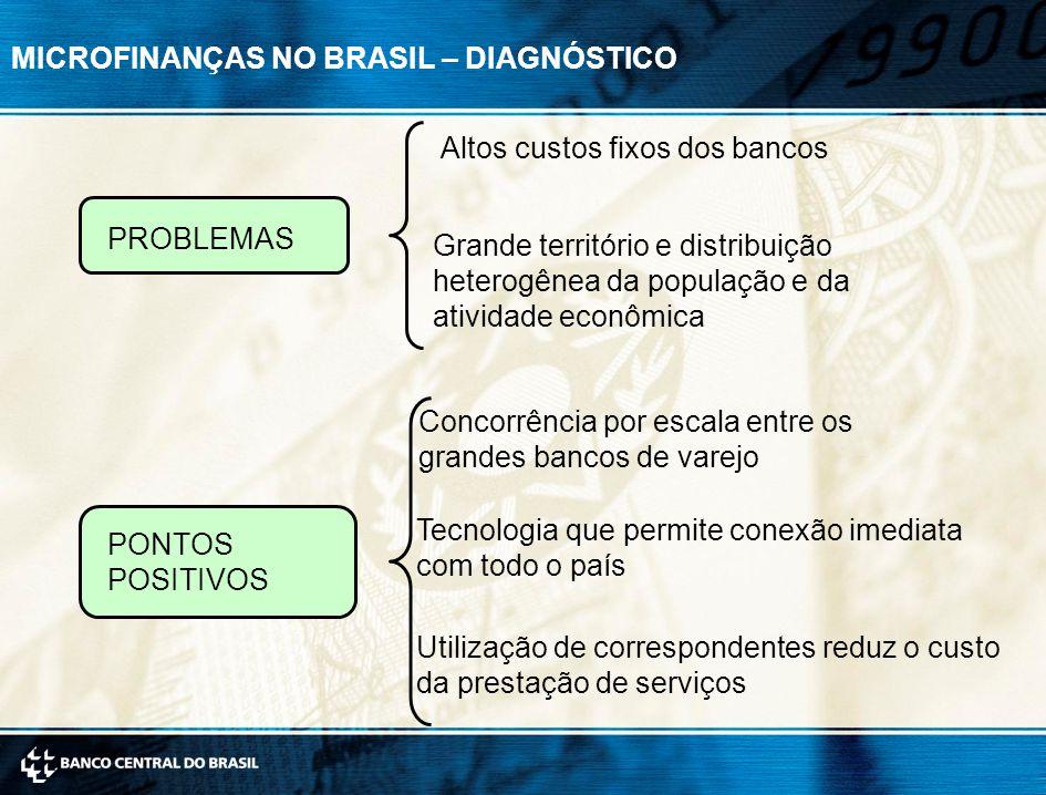 MICROFINANÇAS NO BRASIL – DIAGNÓSTICO