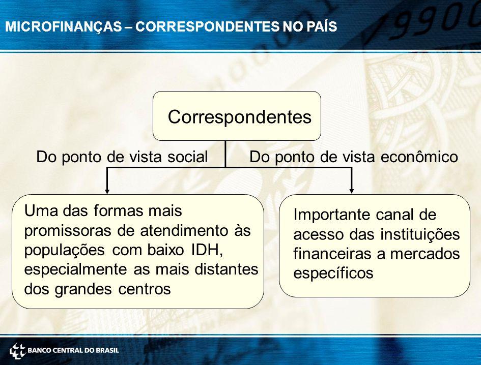 Correspondentes Do ponto de vista social Do ponto de vista econômico
