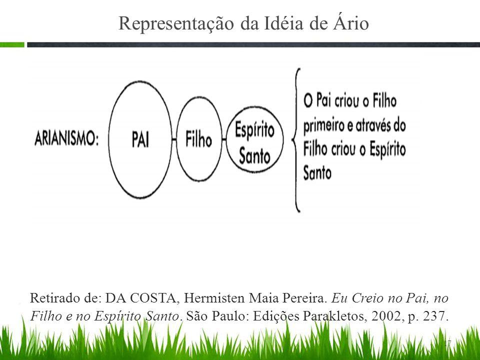 Representação da Idéia de Ário