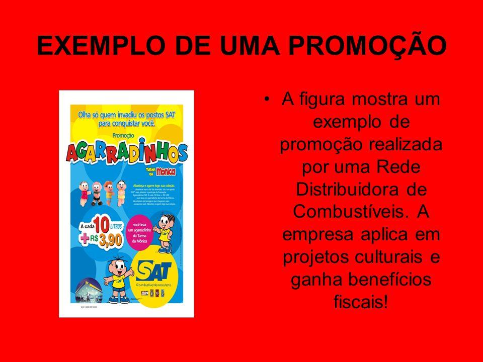 EXEMPLO DE UMA PROMOÇÃO