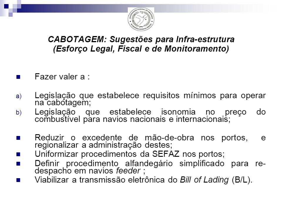 CABOTAGEM: Sugestões para Infra-estrutura