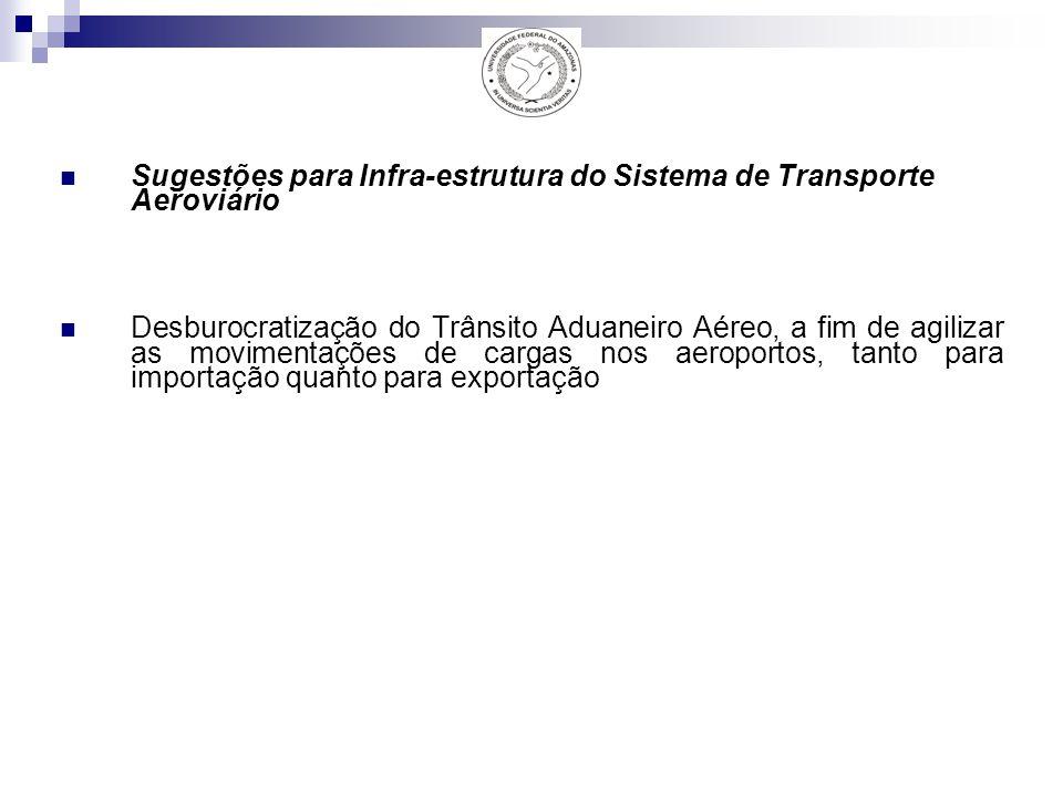 Sugestões para Infra-estrutura do Sistema de Transporte Aeroviário