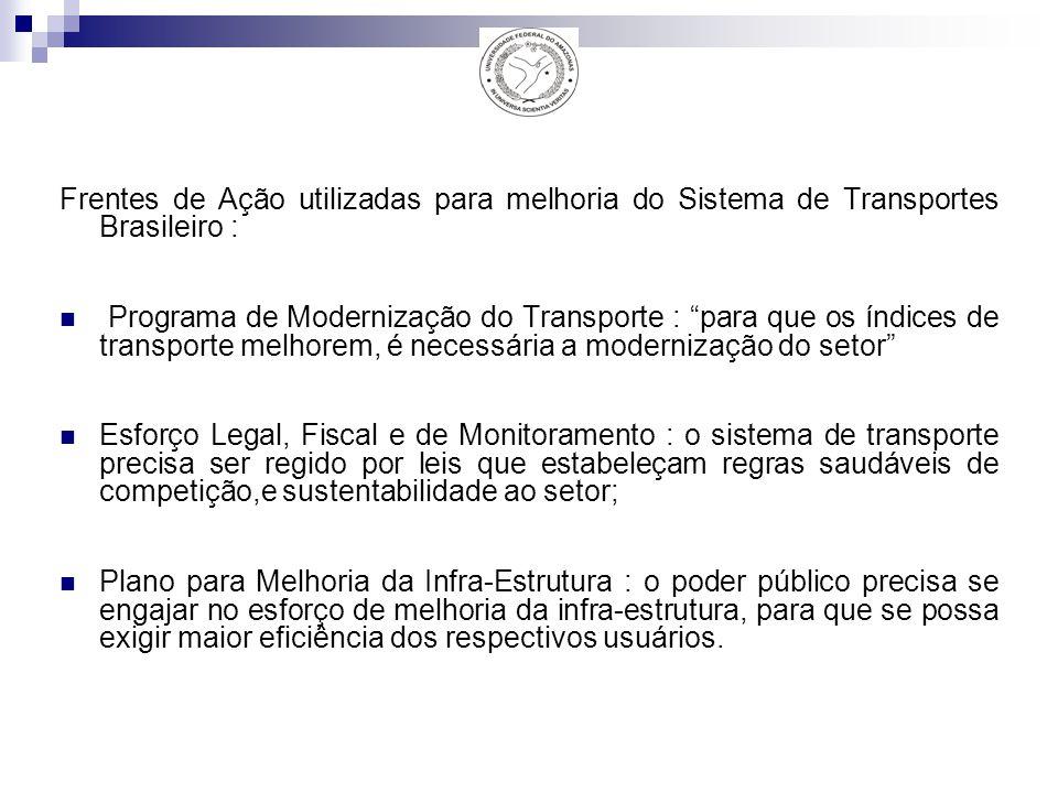 Frentes de Ação utilizadas para melhoria do Sistema de Transportes Brasileiro :