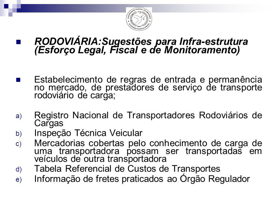 RODOVIÁRIA:Sugestões para Infra-estrutura (Esforço Legal, Fiscal e de Monitoramento)