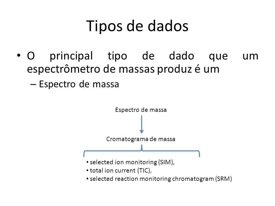 Tipos de dados O principal tipo de dado que um espectrômetro de massas produz é um. Espectro de massa.