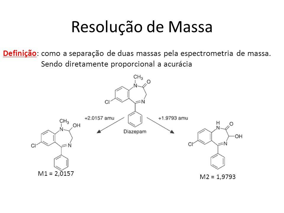 Resolução de Massa Definição: como a separação de duas massas pela espectrometria de massa. Sendo diretamente proporcional a acurácia.