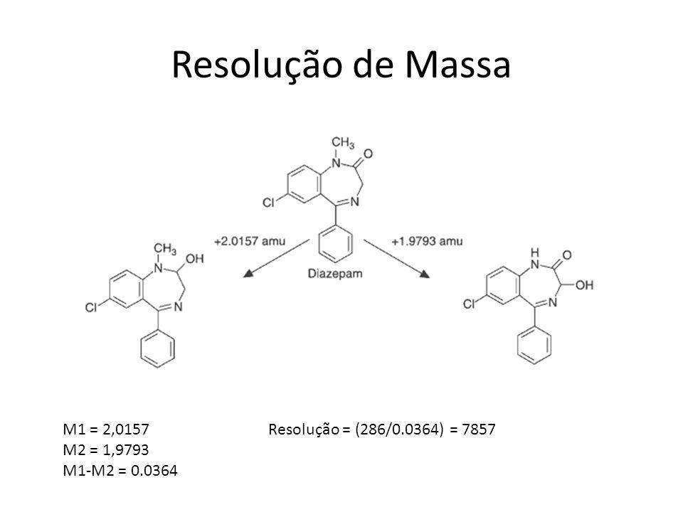 Resolução de Massa M1 = 2,0157 M2 = 1,9793 M1-M2 = 0.0364