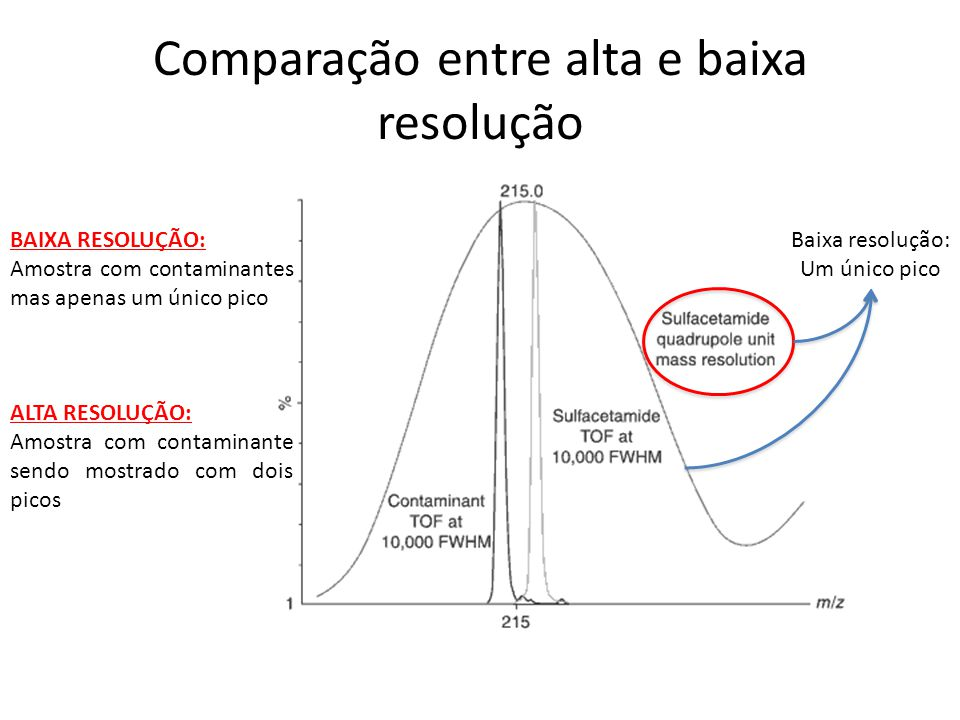 Comparação entre alta e baixa resolução