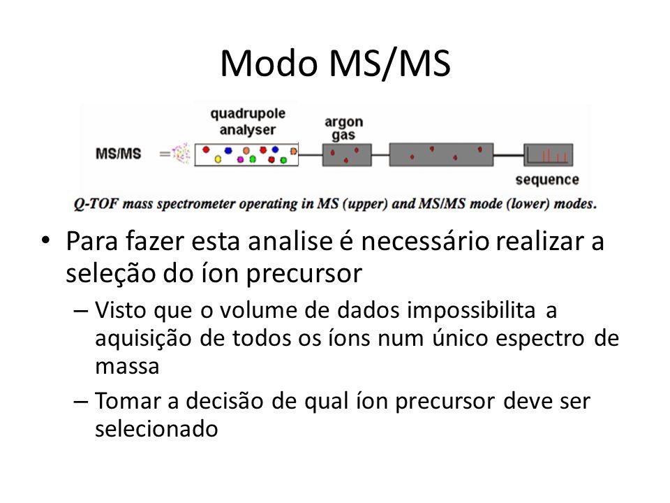 Modo MS/MS Para fazer esta analise é necessário realizar a seleção do íon precursor.
