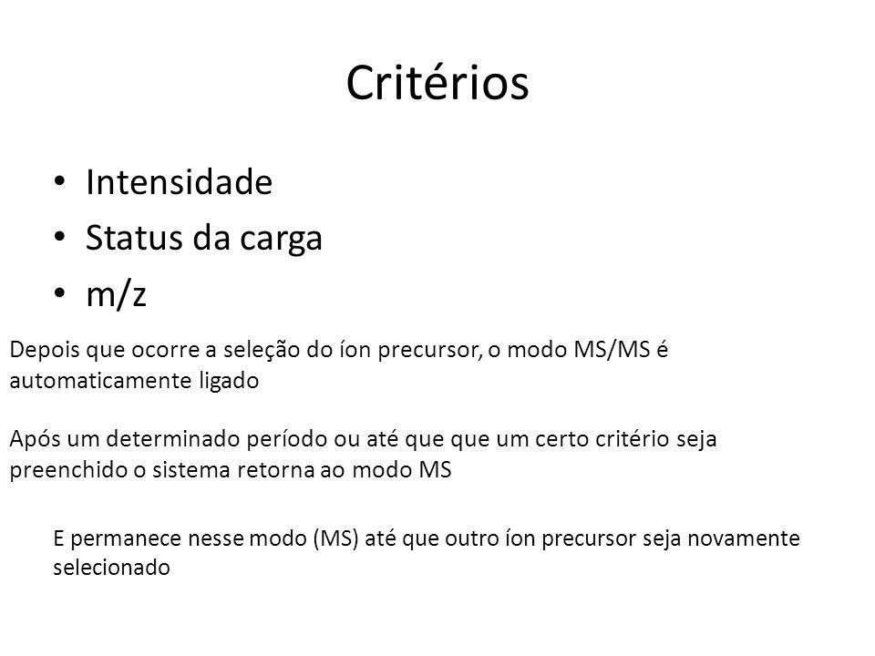 Critérios Intensidade Status da carga m/z