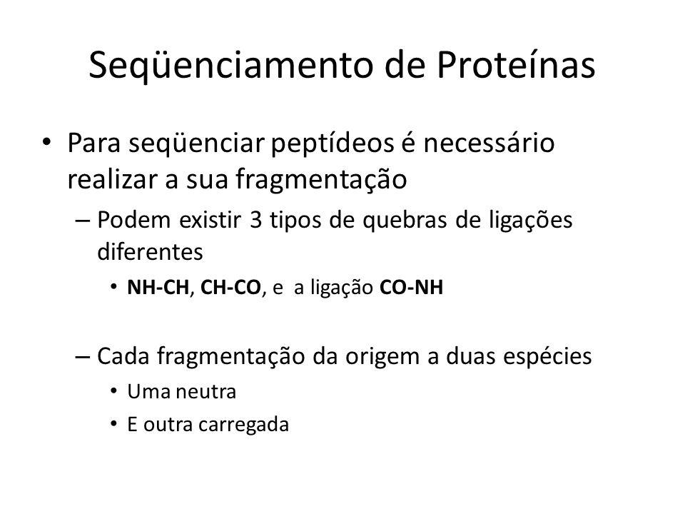 Seqüenciamento de Proteínas