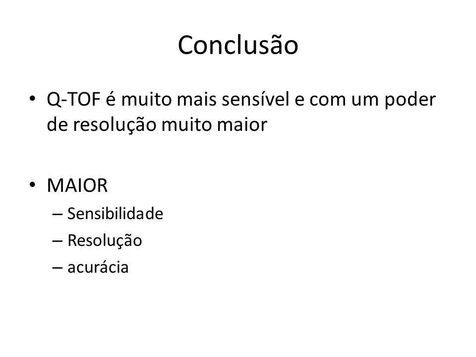 Conclusão Q-TOF é muito mais sensível e com um poder de resolução muito maior. MAIOR. Sensibilidade.