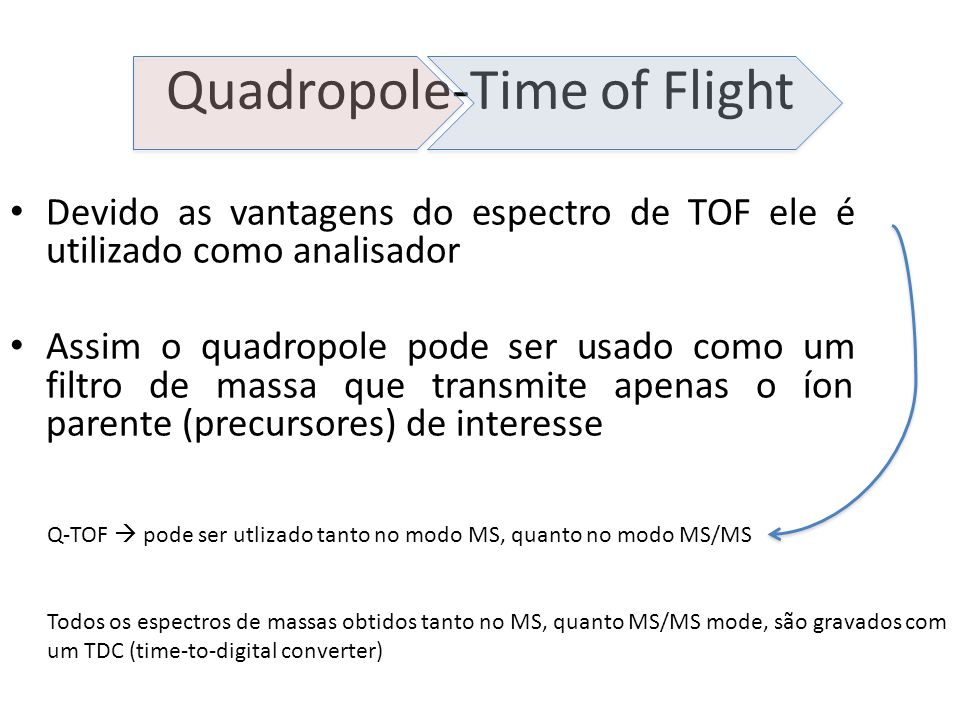 Quadropole-Time of Flight