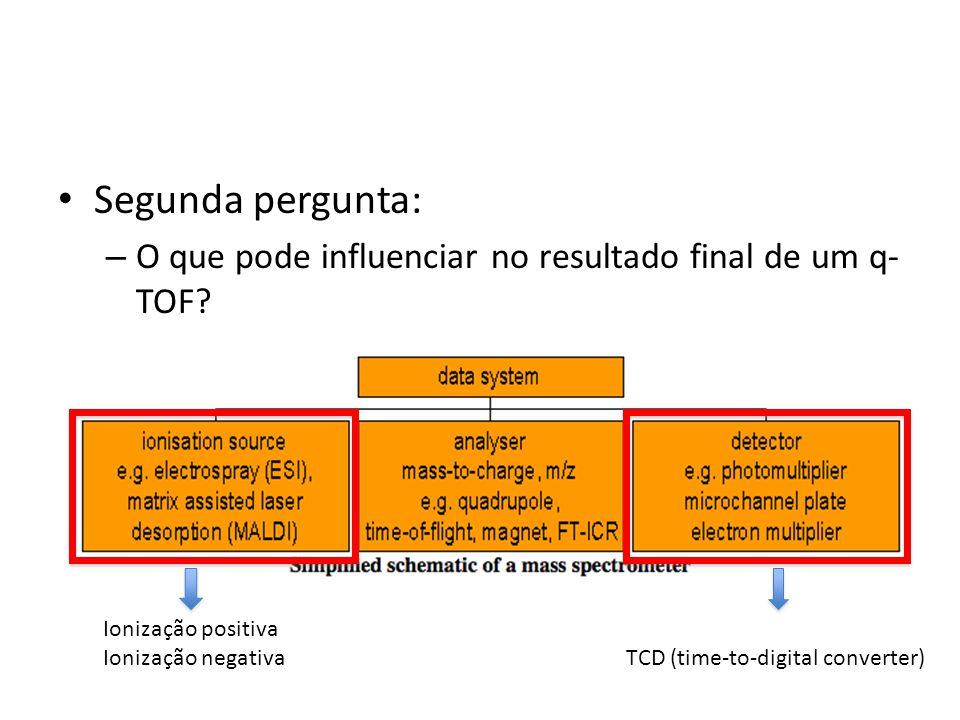 Segunda pergunta: O que pode influenciar no resultado final de um q-TOF Um sistema de espectometria de massa está dividido em tres partes.