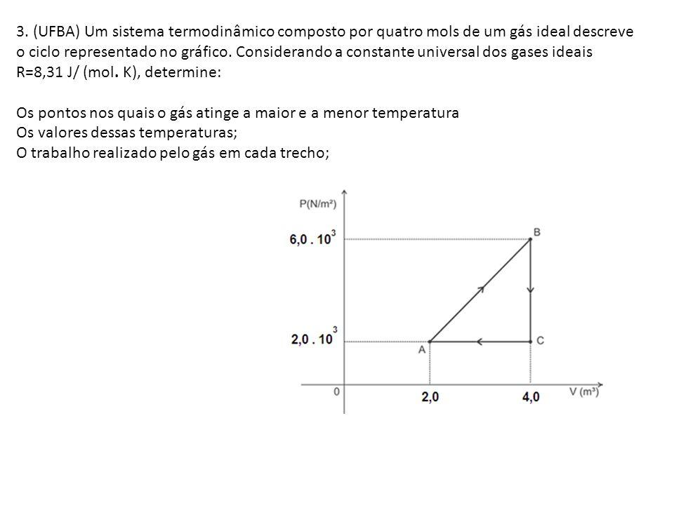 3. (UFBA) Um sistema termodinâmico composto por quatro mols de um gás ideal descreve o ciclo representado no gráfico. Considerando a constante universal dos gases ideais R=8,31 J/ (mol. K), determine:
