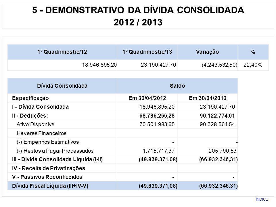 5 - DEMONSTRATIVO DA DÍVIDA CONSOLIDADA