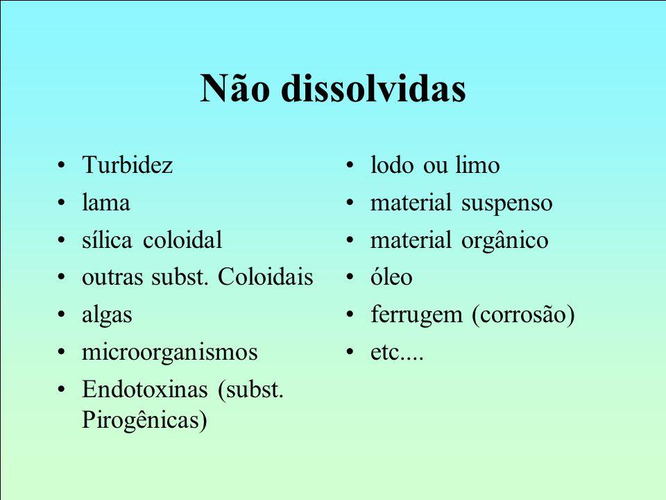 Não dissolvidas Turbidez lama sílica coloidal outras subst. Coloidais