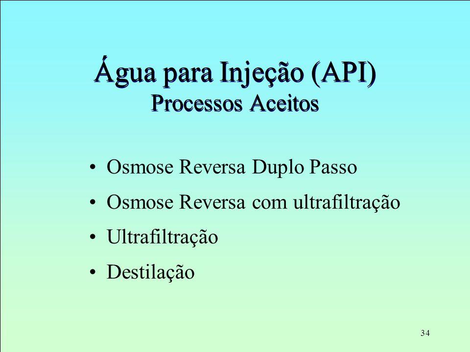 Água para Injeção (API) Processos Aceitos